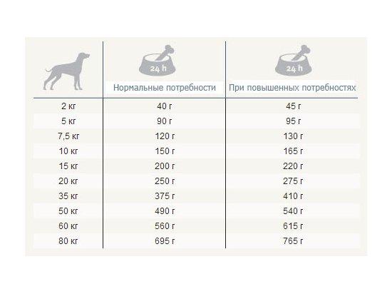 Насадка на бутылку для собак СУХИЕ УСЫ