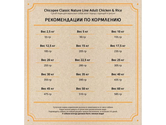 Chicopee CNL ADULT CHICKEN & RICE сухой корм для собак всех пород КУРИЦА И РИС