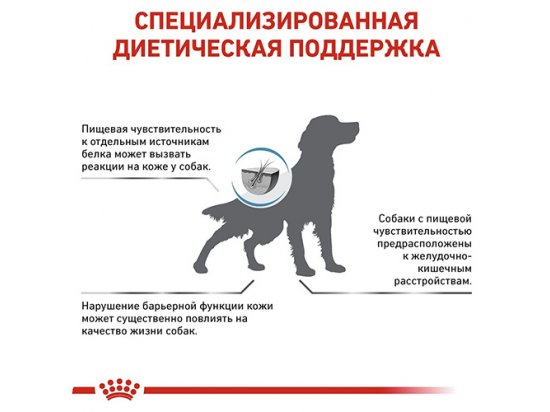 Royal Canin SENSITIVITY CONTROL SC21 (СЕНСИТИВИТИ КОНТРОЛ) сухой лечебный корм для собак