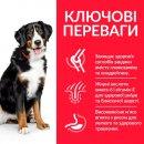 Hill's Science Plan Fitness ADULT LARGE корм для собак крупных пород С ЯГНЕНКОМ И РИСОМ