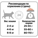 Pro Plan (Про План) Sterilised Salmon Для стерилизованных кошек с лососем