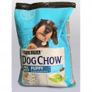 Dog Chow Puppy Small Breed корм для щенков мелких пород